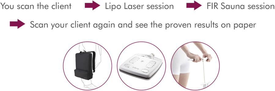 fablane lipo laser